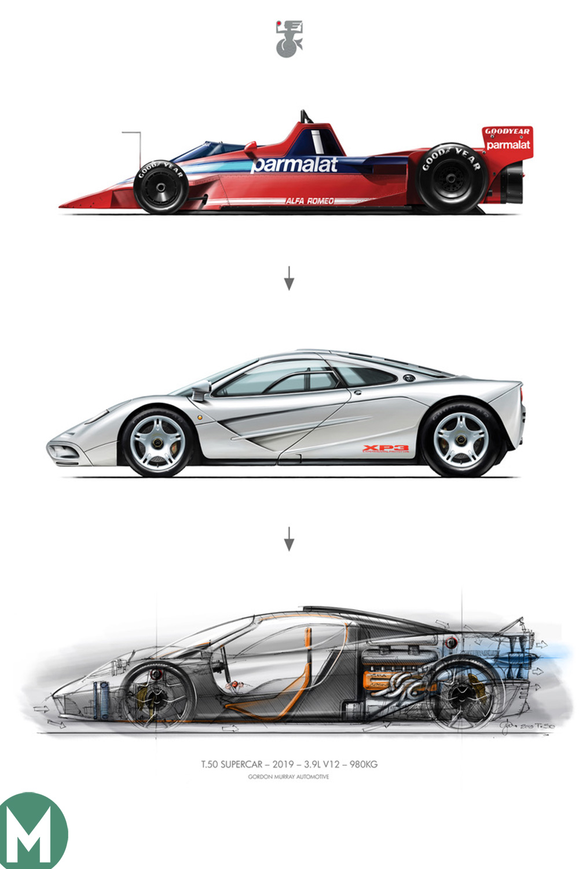 Brabham McLaren F1 Gordon Murray T.50 supercar