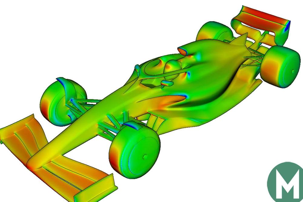 2021 F1 car proposal