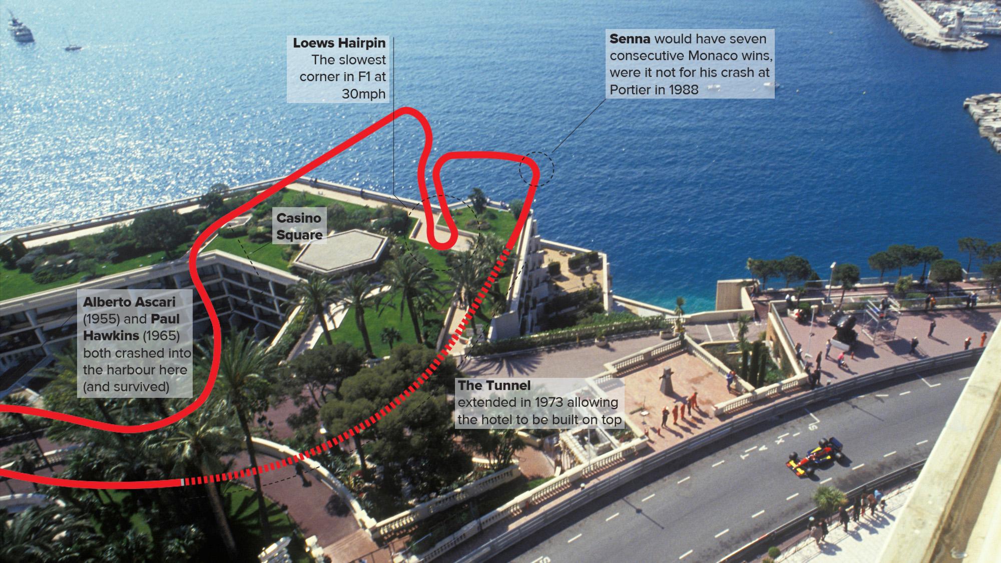 Monaco infographic header